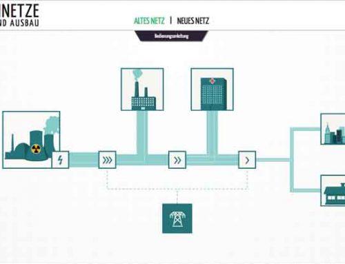 Hintergrund: Wie alte und neue Stromnetze funktionieren