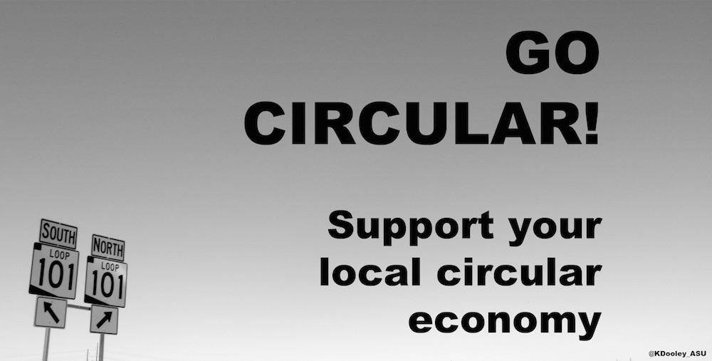 Poster Kreislaufwirtschaft